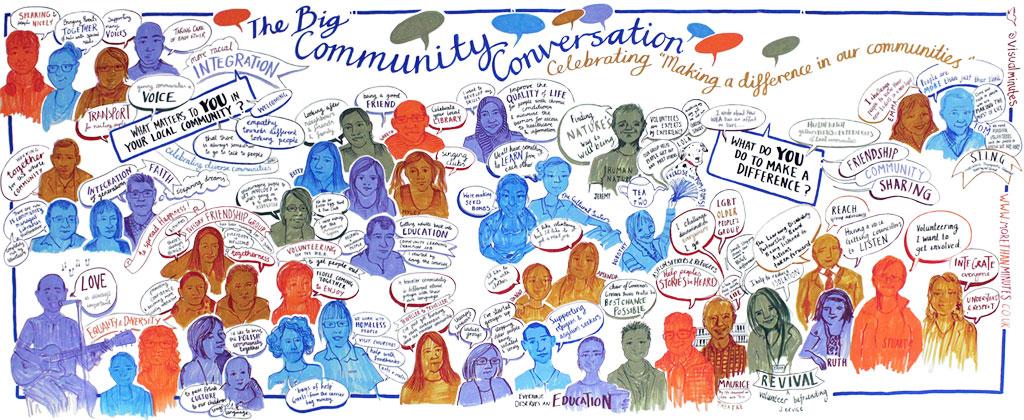 BIG Community Conversation