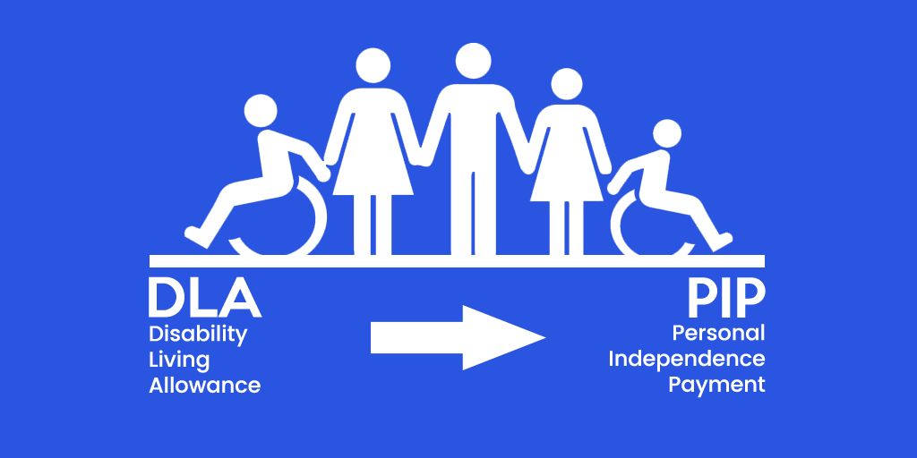 A Report on the Impact of the Personal Independence Payment (PIP)